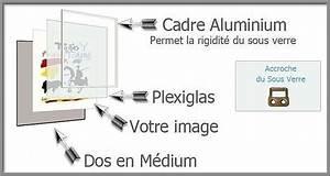 Cadre Photo Sur Mesure : sous verre cadre aluminium sur mesure ~ Dailycaller-alerts.com Idées de Décoration