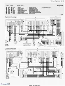Peugeot 206 Audio Wiring Diagram Pdf
