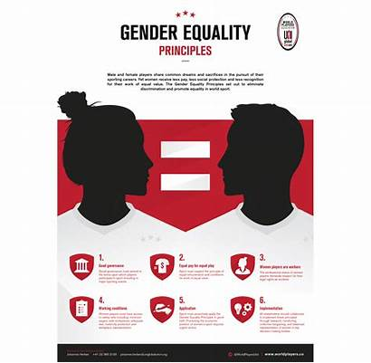 Equality Gender Pay Opportunity Equal Uni Players