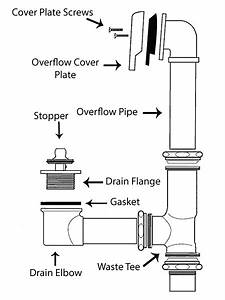 28 Tub And Shower Plumbing Diagram