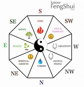 Feng Shui Elemente Berechnen : playtime five feng shui elements in decor feng shui tips products and services ~ Themetempest.com Abrechnung