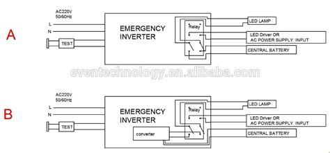 Lighting Inverter Wiring Diagram by Emergency Pack Has A Inverter With Change Relay