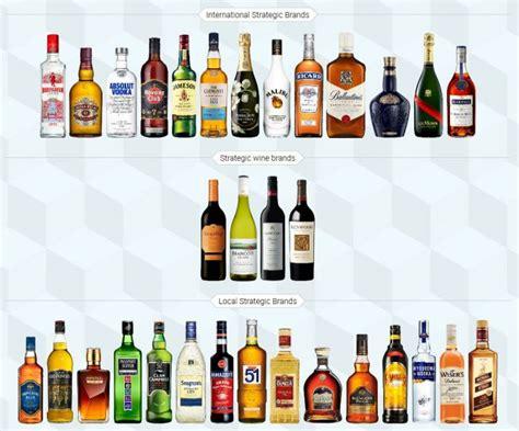 pernod ricard si e social pernod ricard non si nasconde la comunicazione dei valori