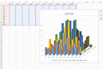 3d Excel Chart Graphs Histogram Column Advanced