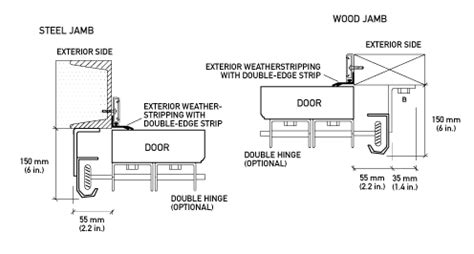 Garage Door Framing Detail by Headroom Door Frame And Calculation Architects Garaga