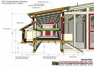 How to build chicken coop pdf ~ coop look