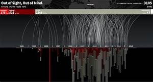 Charting Drone Strikes In Sight In Mind The Economist