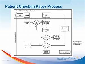 10 Best Images Of Patient Workflow Chart Examples