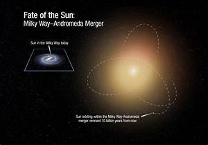NASA's Hubble Shows Milky Way is Destined for Head-on ...