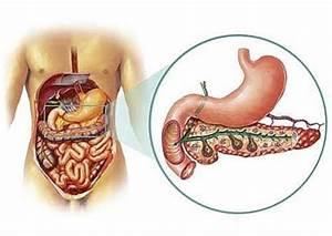Панкреатит поджелудочной железы лечение при сахарном диабете