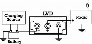 Wiring Diagrams   1987 Southwind Motorhome Parts