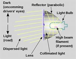 File Headlight Lens Optics Schematic Svg