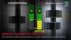 Lg Dual Inverter Air Conditioners