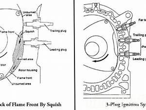 Mazda Rx8 Engine Diagram