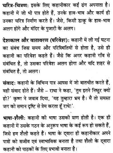 Maharashtra Board Class 10 Solutions for Hindi लोकवाणी