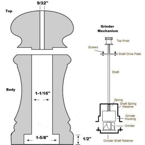 chefwarekits   peppermill grinding mechanism