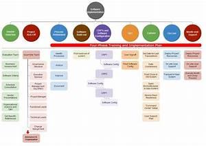 10 Steps  Software Implementation Plan    Tutorials