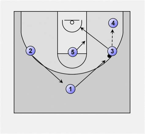 fluent tripled basketball tips  site basketball