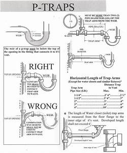 134 Best Images About Mechanical  Electrical  U0026 Plumbing On
