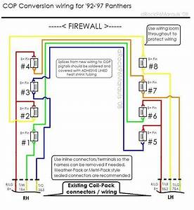 File  2003 Ford F 150 5 4 Ignition Wiring Diagram