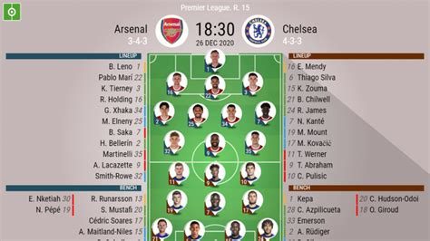Arsenal Vs Chelsea Lineup Today Match - Arsenal Vs Chelsea ...
