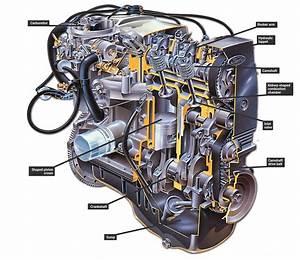 Ford Cvh Lean