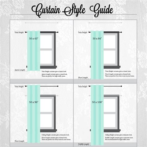 1000 ideas about curtain length on curtains