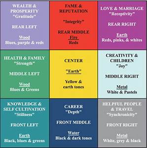 feng shui and color With feng shui colors and its meaning