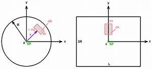 Masse Berechnen : mp ein paar massen tr gheitsmomente matroids matheplanet ~ Themetempest.com Abrechnung