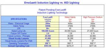 hovey electric power blog t5 lighting