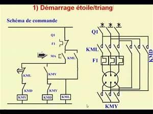Programmation En Ladder Dun Démarrage étoile Triangle à Deux Sens De Rotation
