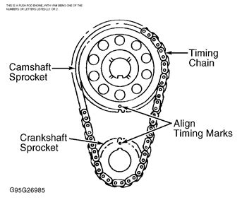 how to set timing of nissan cefiro engine 98 fixya