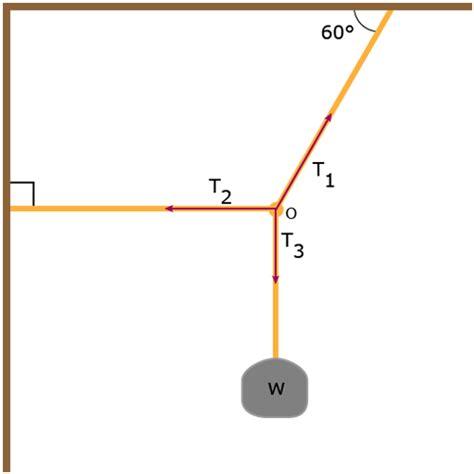 Equilibrium Example Problem Physics Homework