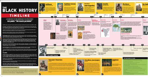 informationdesign black history timeline poster