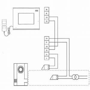 Video Türsprechanlage 2 Draht Oder 4 Draht Unterschied : ist die 2 draht bus video sprechanlage die richtige wahl ~ A.2002-acura-tl-radio.info Haus und Dekorationen