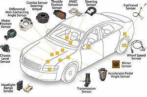 The Schematic Diagram Of Automotive Sensor Signal Conditioning