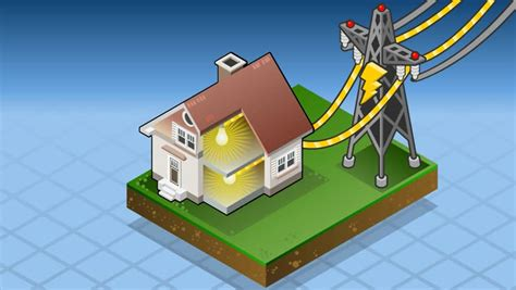 detailed animation   isometric house  offshore wind