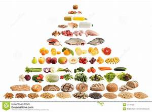 Food Pyramid Guide Stock Image  Image Of Guideline