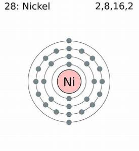 Lewis Dot Diagram For Nickel