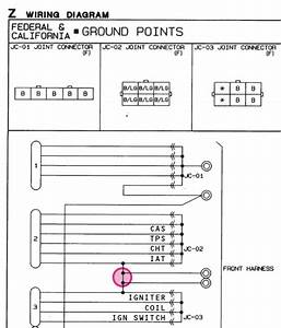 Grounds Wiring  90