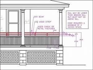 17 Best Front Porch Dimensions