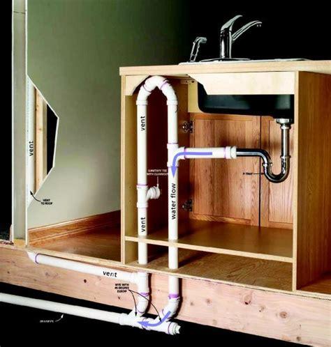 drainingventing  dishwasher   sink
