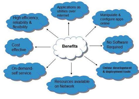 Cloud Computing Overview. Lexington Wealth Management Twin City Door. Car Insurance Best Deals Farm Equipment Lease. Atlanta Trucking Companies Live Help Software. Classes You Take In College Revita Hair Loss. Plain City Animal Hospital Sell My House Now. Kotak Mahindra Mutual Fund Invest In Vietnam. Holiday Party Decorations Aea Online Banking. Internet Service Providers Portland
