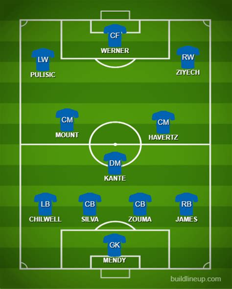How Chelsea could line up for Champions League clash with ...