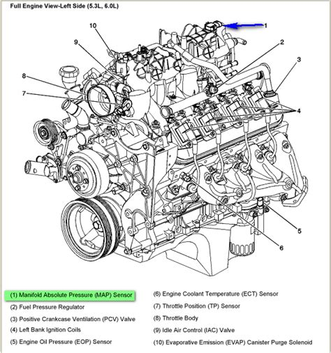 2010 Silverado Engine Diagram by Where Is The Map Sensor Located On A 2003 Chevy Suburban 1500