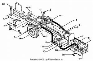 Troy Bilt 11377 Pto Log Splitter Parts Diagram For Main