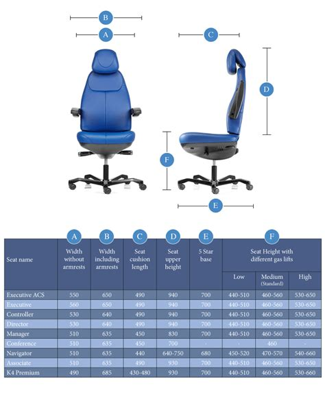 kab seating controller chair controller sos office supplies hull
