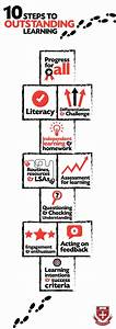 904 best images about Education Infographics on Pinterest