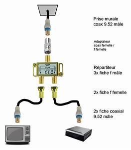 Branchement Cable Antenne Tv : le forum de la tnt 2 sorties d 39 antenne t r partiteur r ception de la tnt en ~ Medecine-chirurgie-esthetiques.com Avis de Voitures