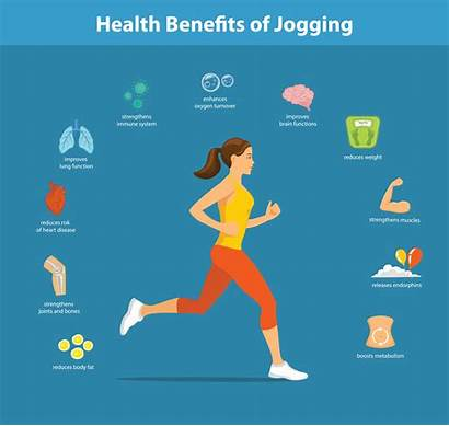 Benefits Exercise Health Exercising Cardio Aerobic Jogging